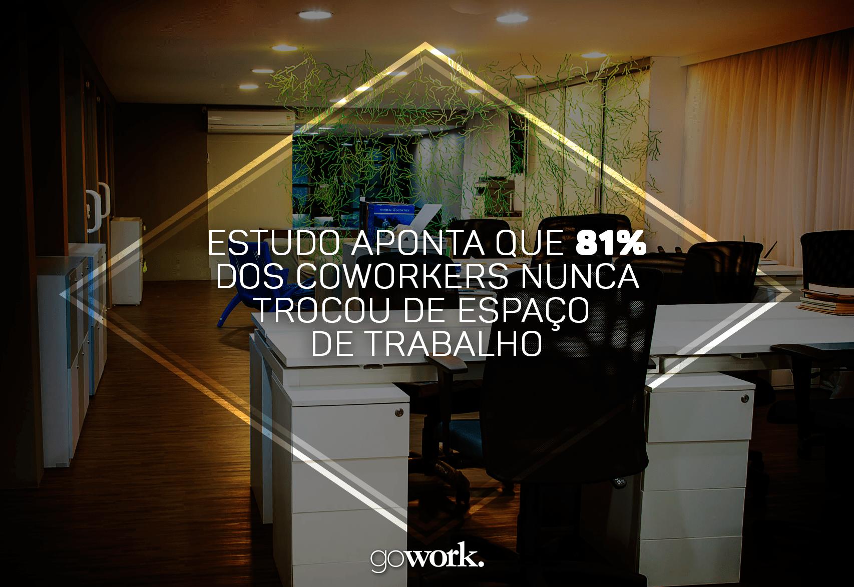 Pesquisa divulga dados de adeptos do coworking no Brasil