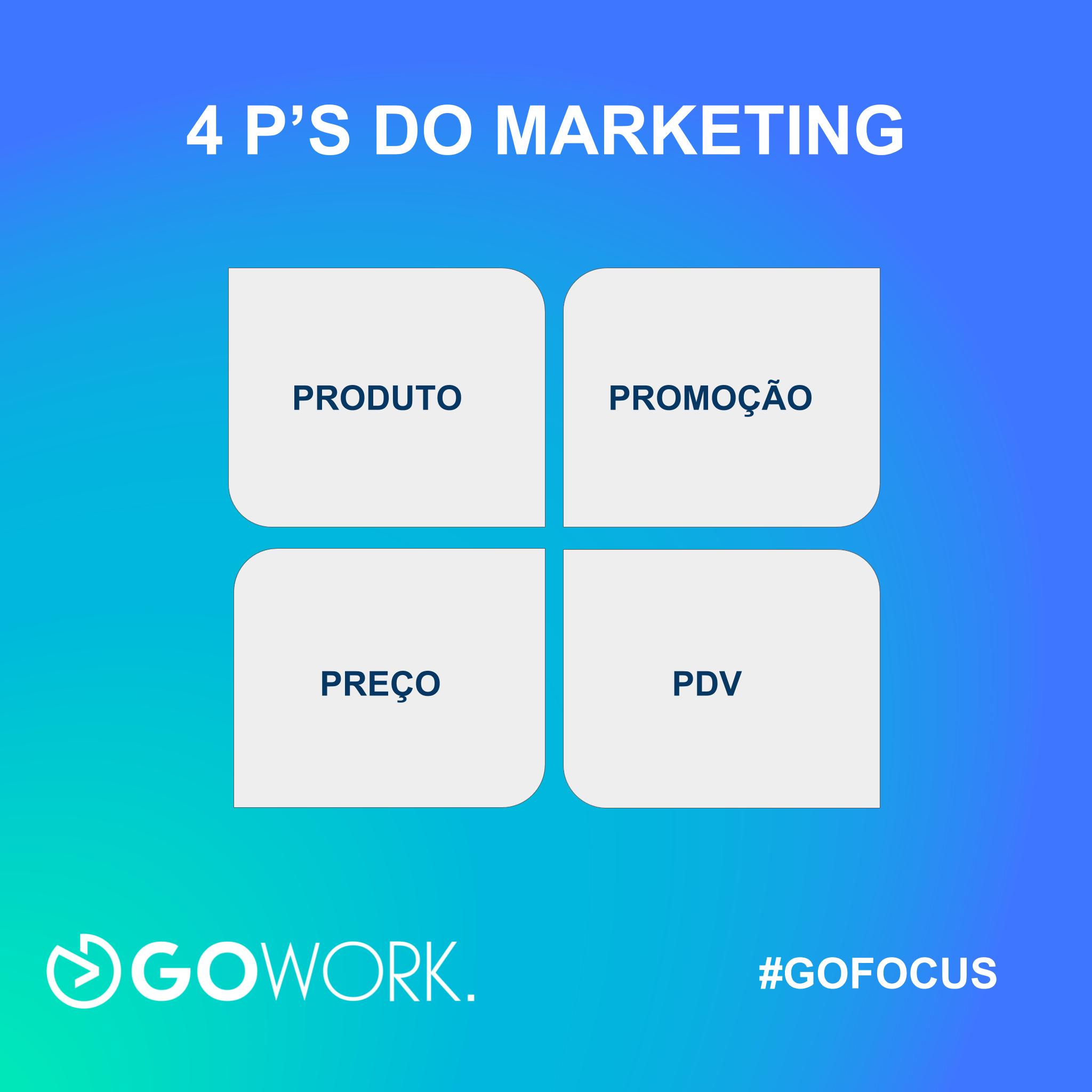 4ps do marketing para sucesso empresa