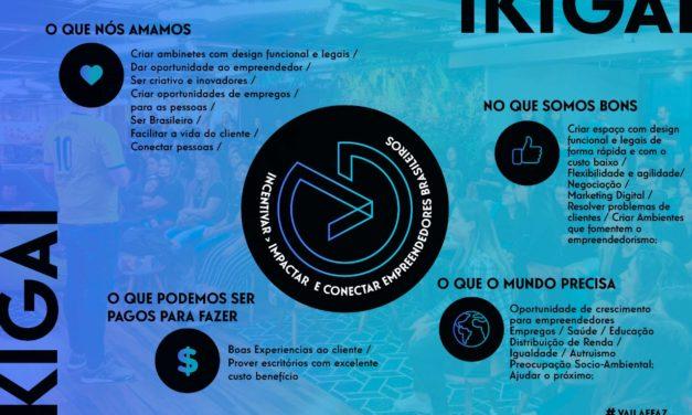 Ikigai: Como empreendedores estão usando para definir o propósito da empresa